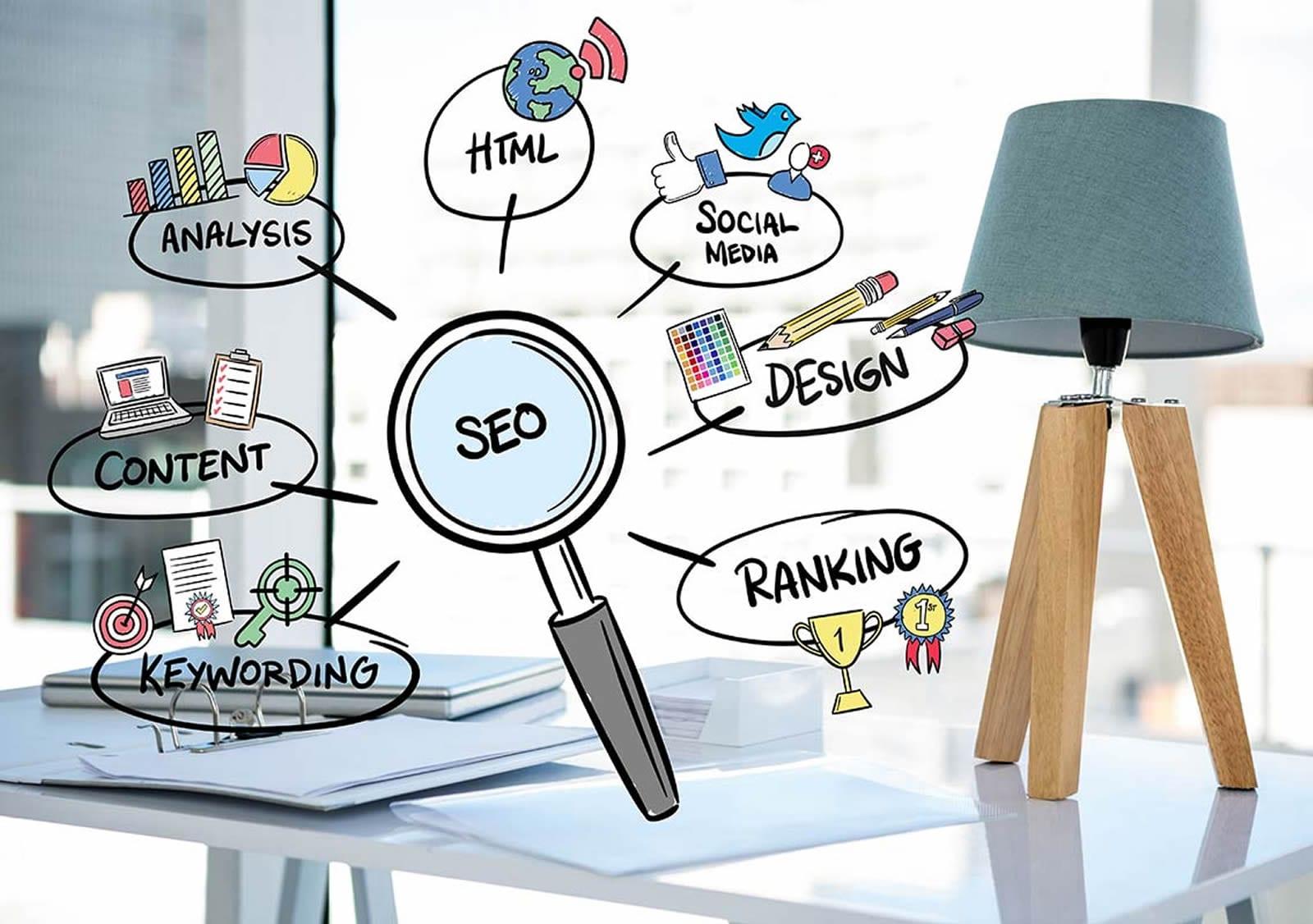 Agência de Criação - Belo Horizonte | Agência de Marketing Digital em BH - Serviço Otimização de Sites - SEO - Melhorar posicionamento do Google
